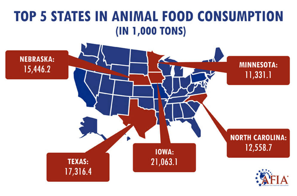 Top 5 States in Animal Food Consumption
